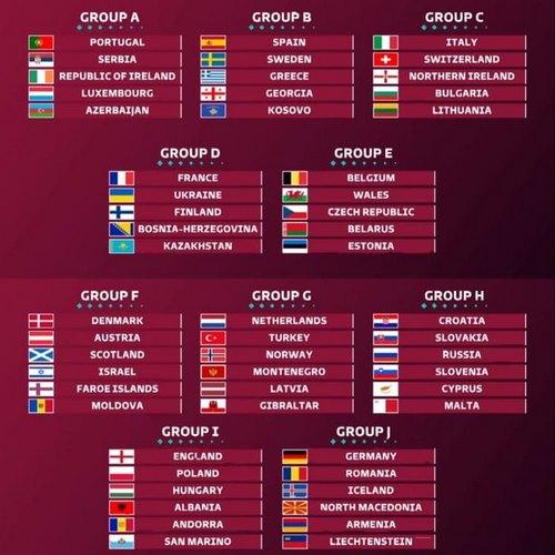 2022 World Cup Qualifiers 4 1 - راهنمای شرط بندی مقدماتی جام جهانی 2022 در قاره های مختلف با معرفی سایت